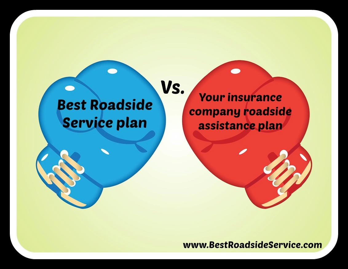 best roadside assistance v insurance roadside coverage