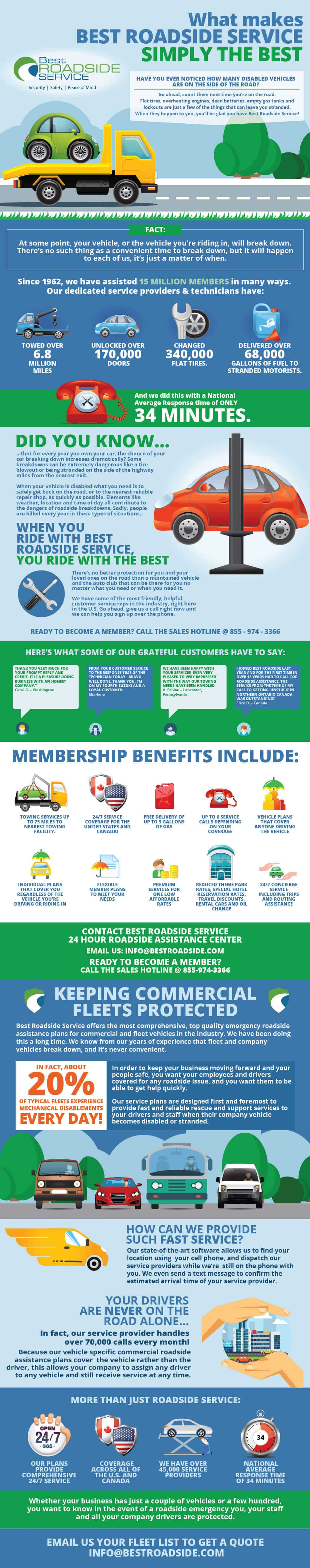 bestroadsideservice-infographic